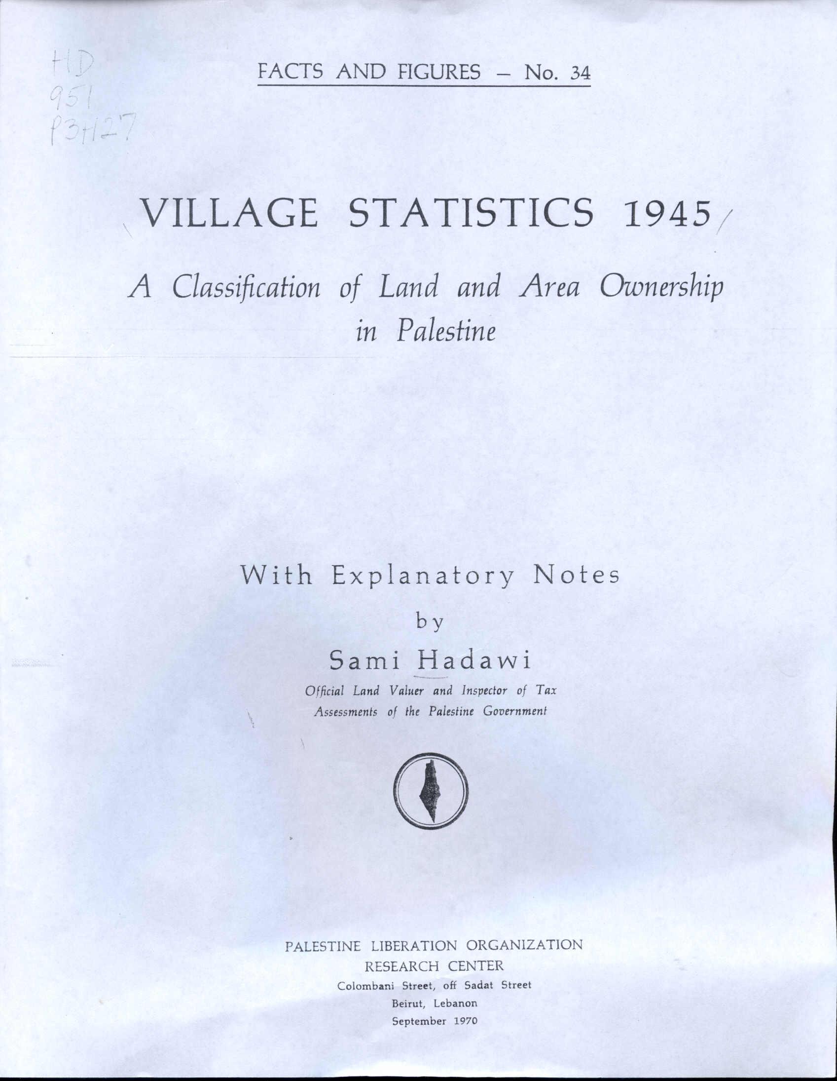 Palestine Loss of Land 1946
